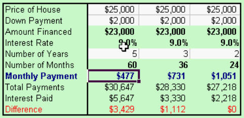 Down Payment Calculator >> Microsoft Access 324 Loan Calculator Amortization Pmt Me