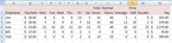 employee overtime tracking spreadsheet onlyagame calculating